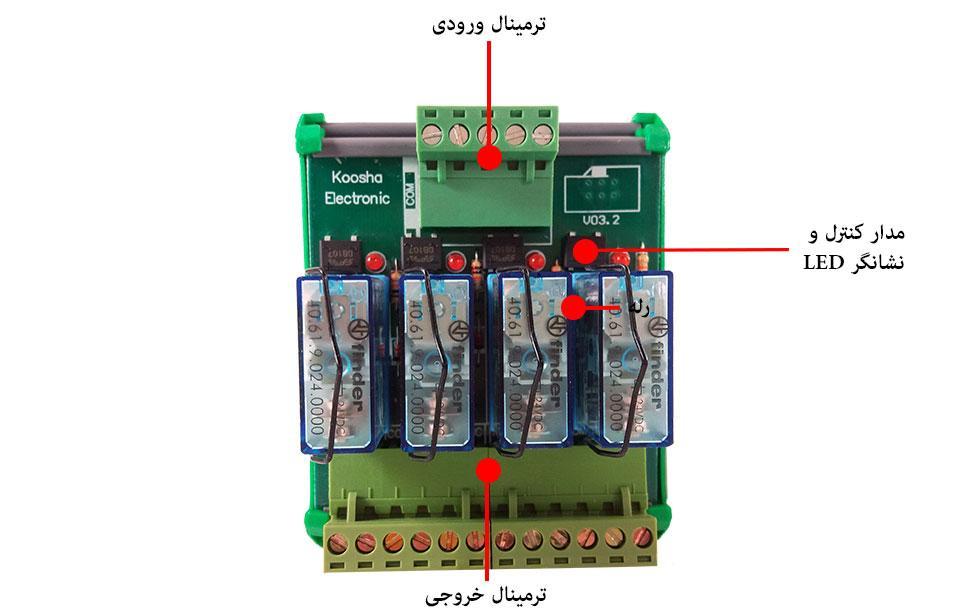 بخشهای مختلف رله برد ۲۴ولت-4تایی-رله فیندر