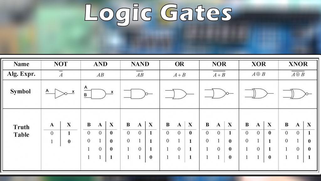گیتهای منطقی و سیستمهای عددی