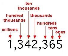 اعداد دسیمال - مبنای عددی دهدهی