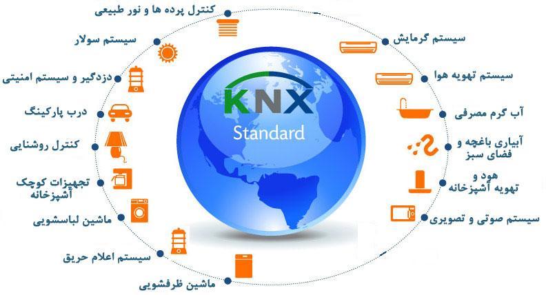 گستردگی KNX در BMS