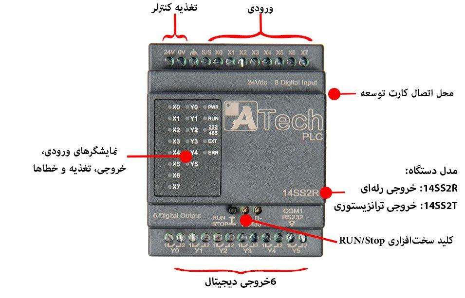 سیم بندی و بخش های مختلف 14SS2 ایرانی