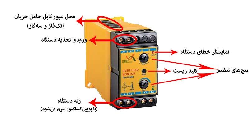 نمایی از کنترل بار برنا الکترونیک و بخشهای مختلف آن