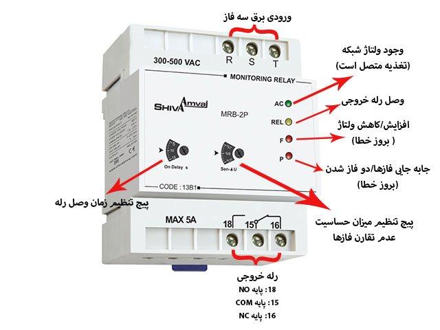 بخش های مختلف کنترل فاز شیوا امواج
