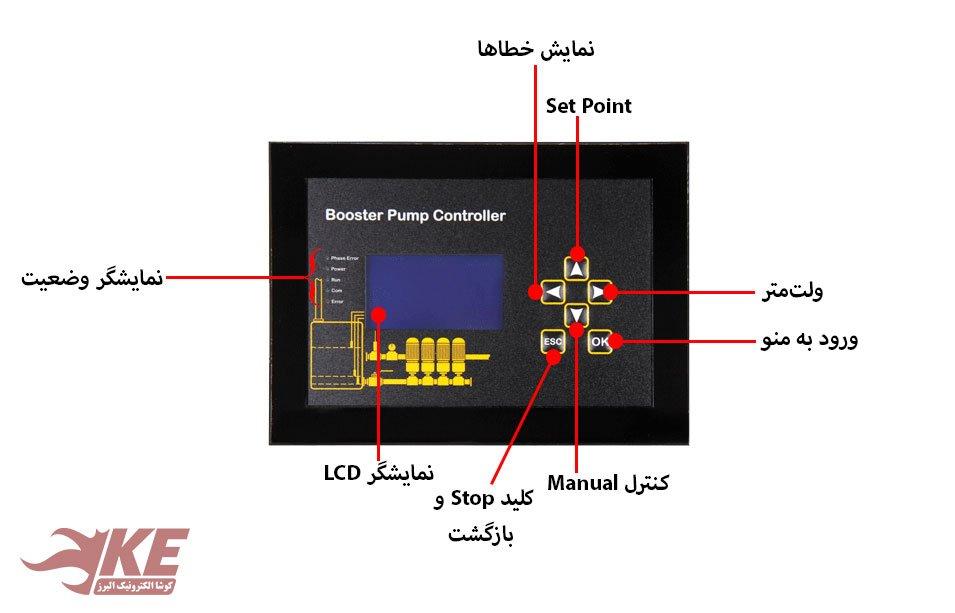 بخش های مختلف بوستر پمپ مدل ATPB210
