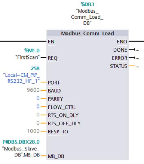 پارامترهای Modbus_Comm_Load