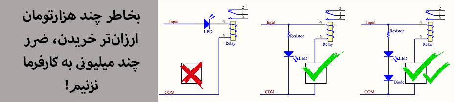 نشانگر LED