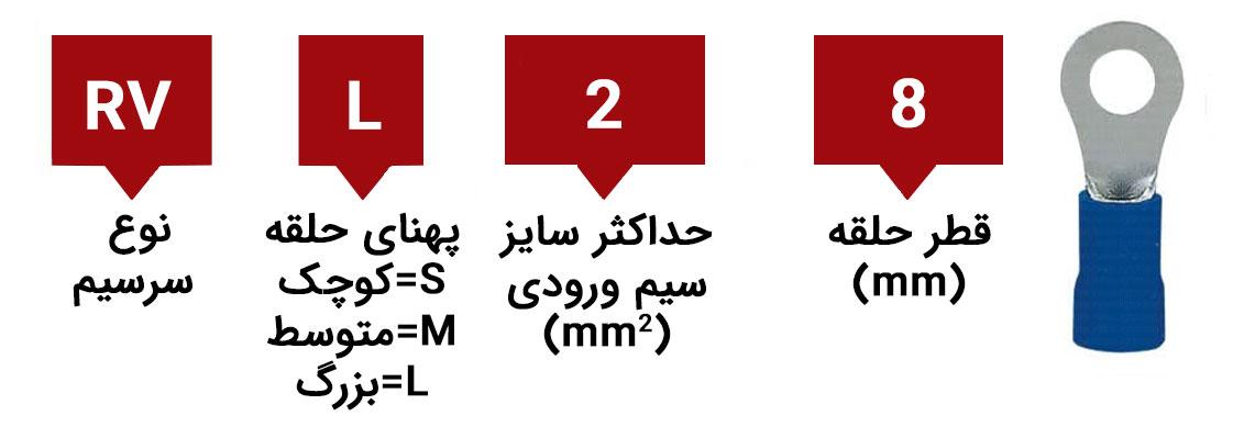 کدگذاری سرسیم حلقوی 2 سوراخ 8