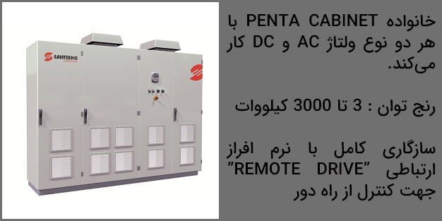 مشخصات فنی درایو SINUS PENTA CABINET