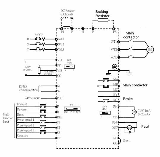 نقشه سیمکشی ورودیها و خروجیها در درایو EI650 ریچ