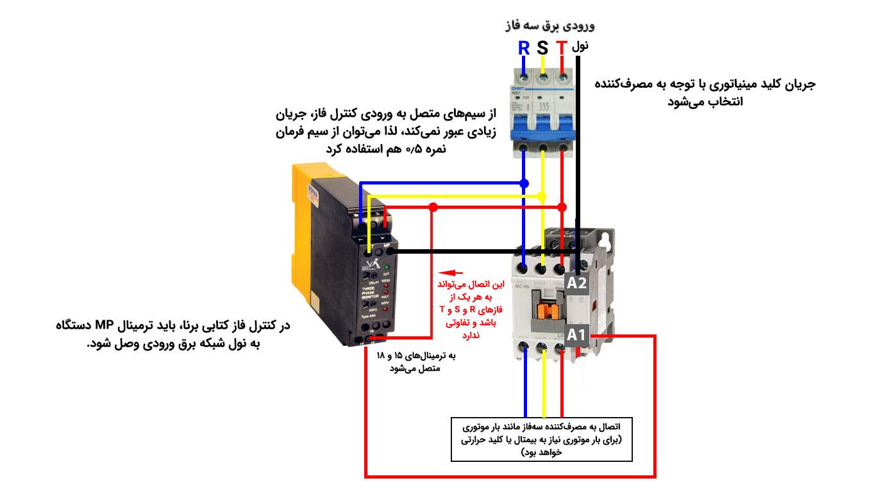 نقشه کنترل فاز برنا الکترونیک
