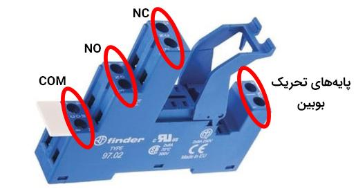 سیمبندی سوکت رله فیندر SPA9702