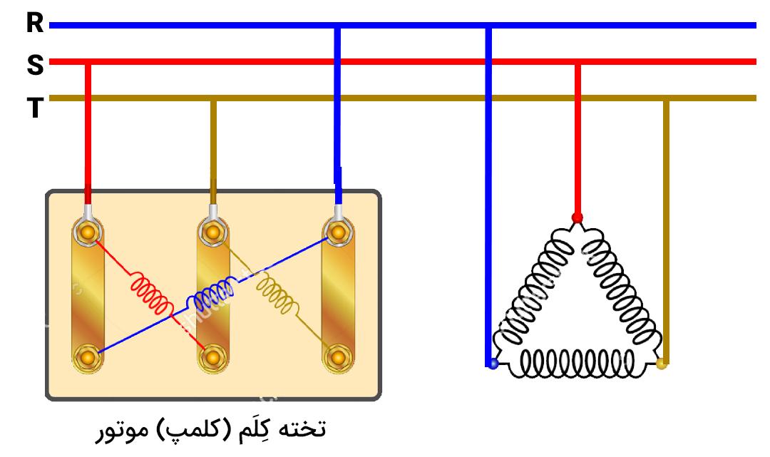 سربندی موتور سهفاز به صورت مثلث