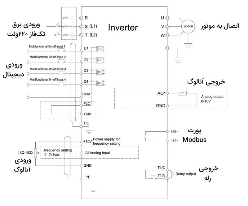 سیمکشی درایو تکفاز 0.4 کیلووات سری B هانیکس