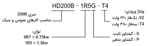 کد سفارش درایو هانیکس سری B