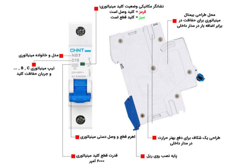 بخشهای مختلف کلید مینیاتوری تک پل سری NB7 چینت